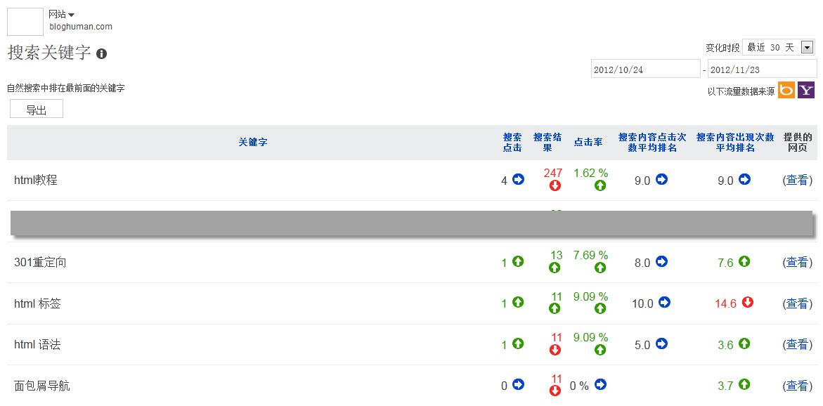 Bing搜索关键字查询功能